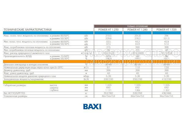 baxi-power-ht-300-2