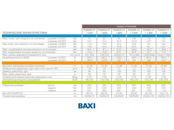 baxi-power-ht-8